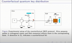"Department of Physics, GSSSIETW, Mysuru had organized a Webinar on ""Counterfactual Quantum Cryptography"